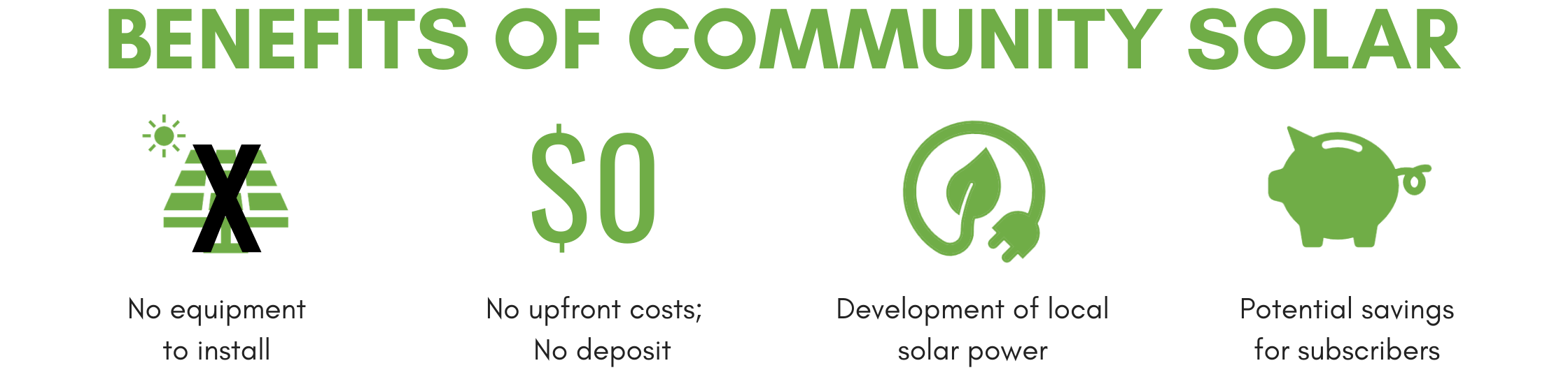 BENEFITS OF COMMUNITY SOLAR (2).png